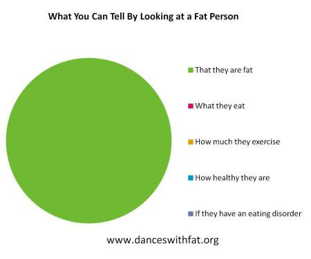things-you-can-tell-by-looking-at-a-fat-person1
